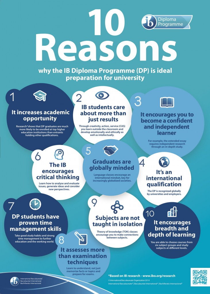 10 Reasons Why You Should Choose the IB Diploma Programme